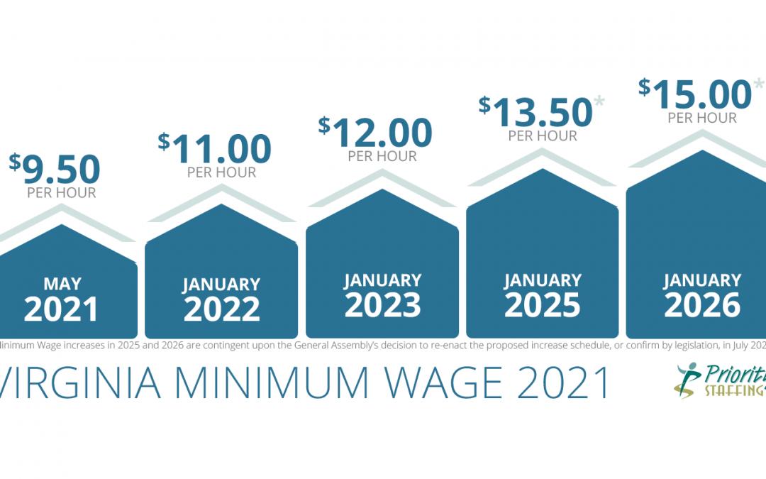 New Virginia Minimum Wage Increase
